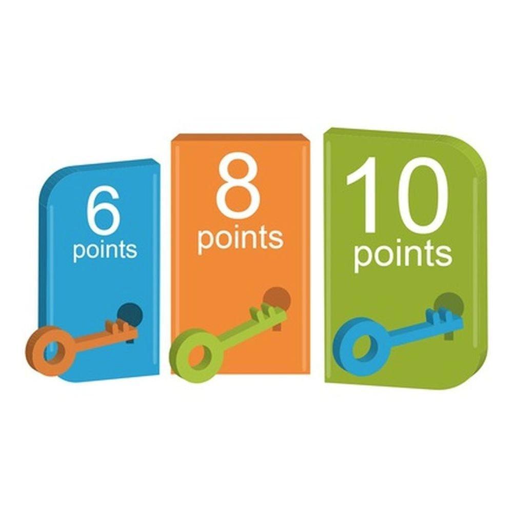 Firmware (EVC300 & 350) upgrade program: +2 points